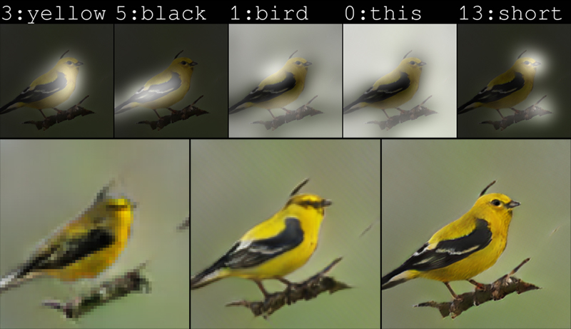 AI from Microsoft began to draw pictures on the text descriptions