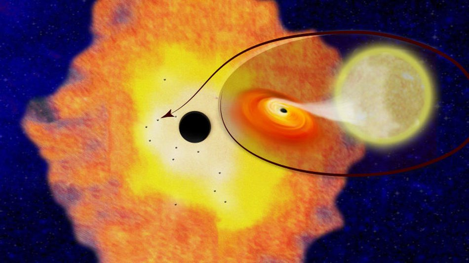 Astronomers have found several thousand black holes in the center of the milky Way