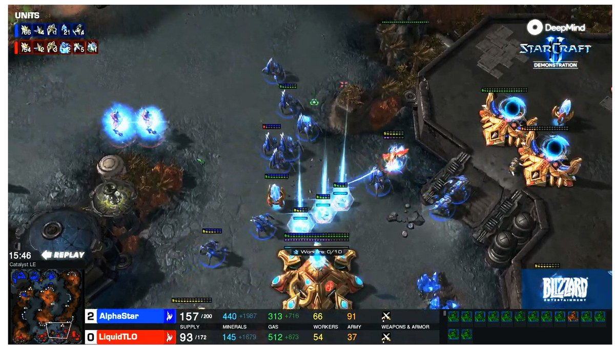 Another victory for Deep Mind: after chess and artificial intelligence have conquered StarCraft