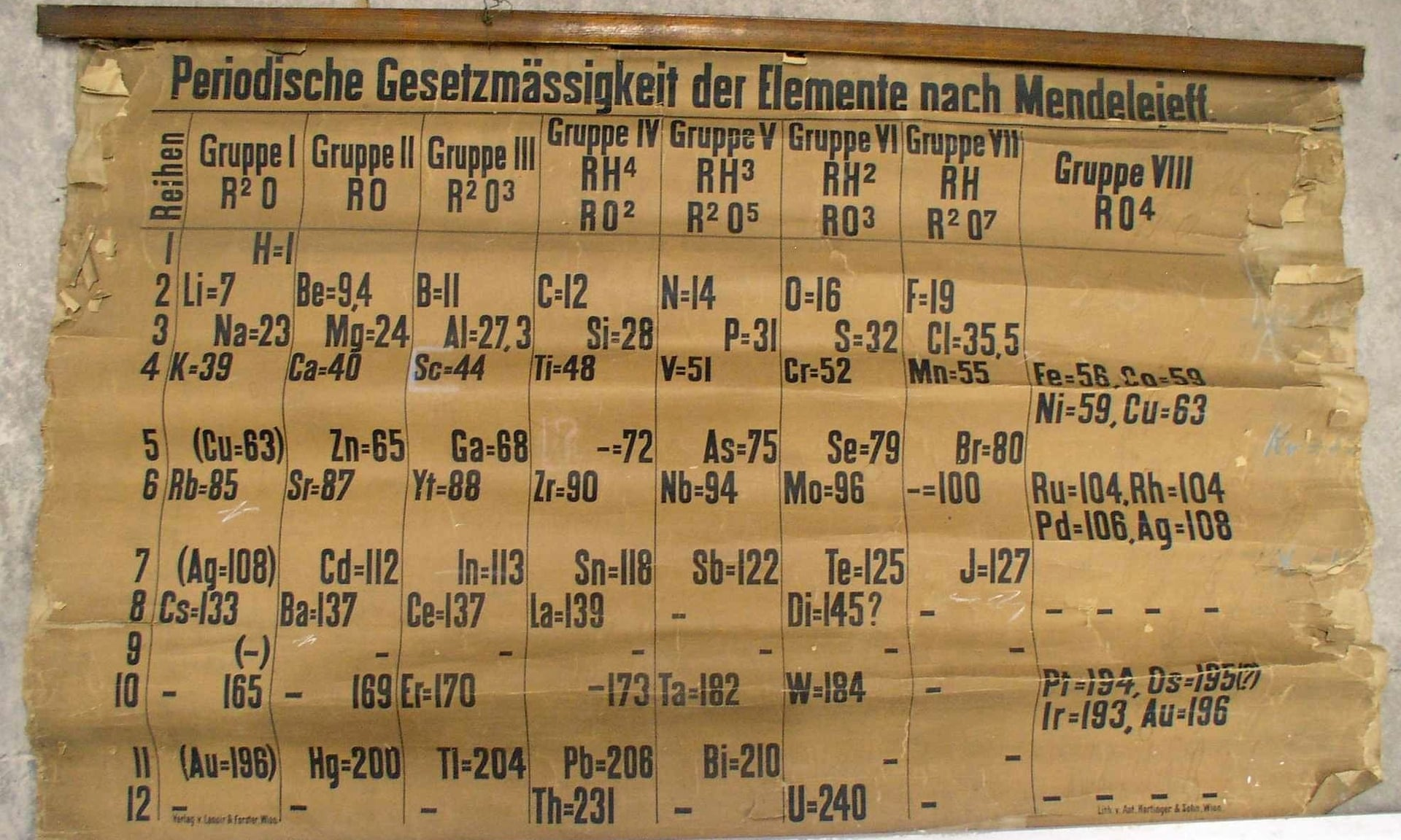 A scientist accidentally found the oldest version of the periodic table
