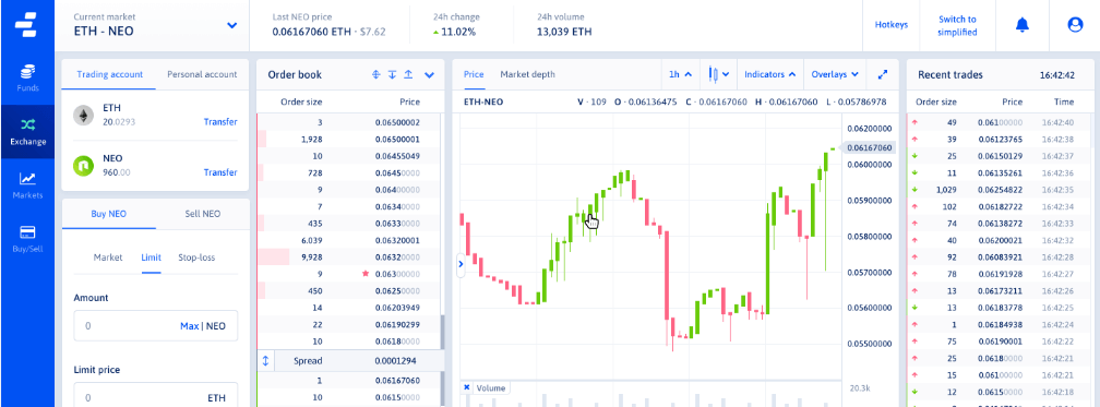 NEO is preparing for war with Binance. The project will start the DEX exchange