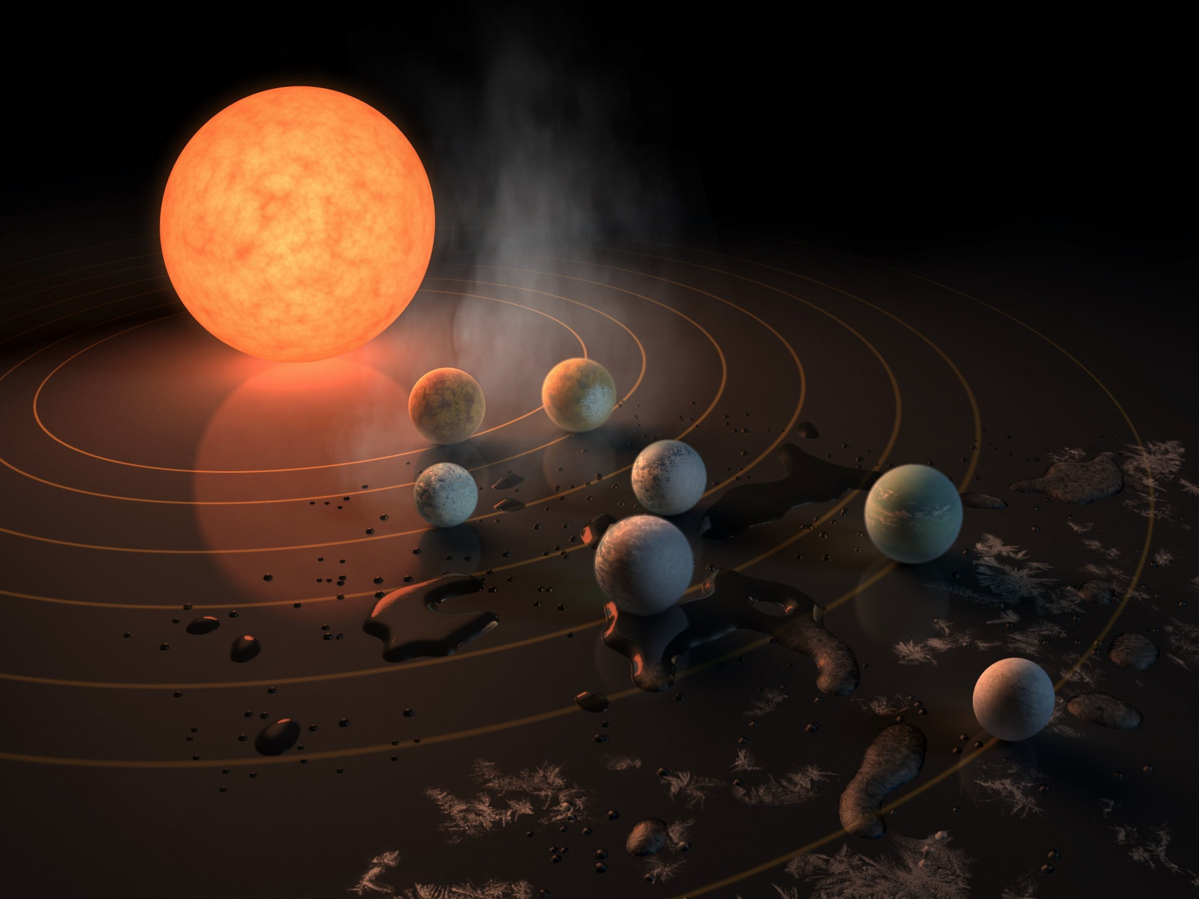 Discovered just 7 potentially habitable earth-like planets within a single system