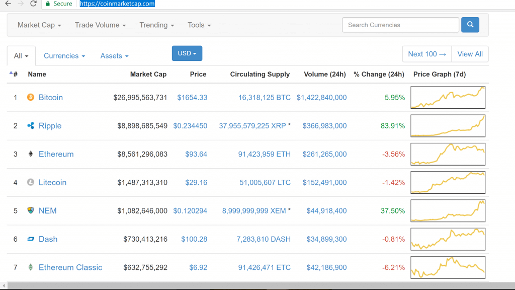 At Coinmarketcap there is a paid API. Why and who needs it?